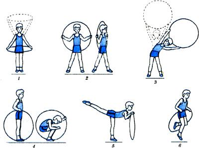 Вправи з обручем 2