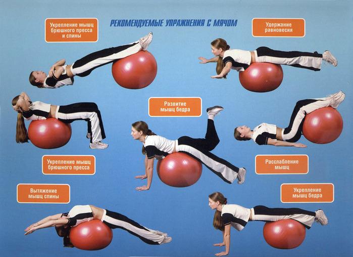 Вправи з фітболом 3